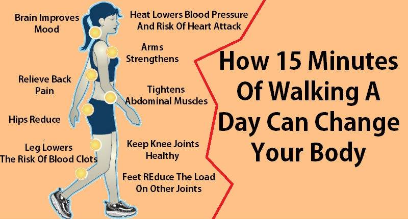 15 Minutes Of Walking On A Daily Basis Can Change Your Body Drastically