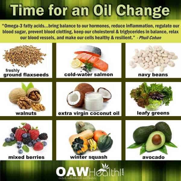 Foods High in omega 3 fatty acids
