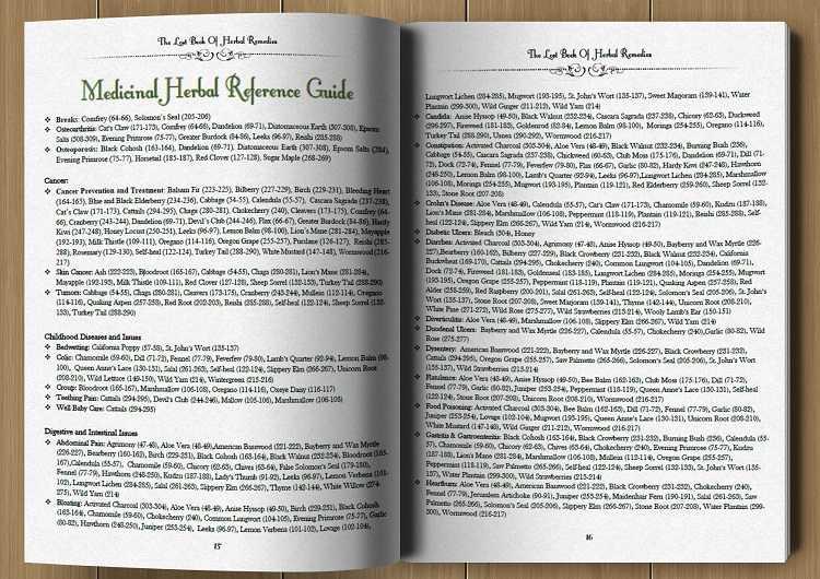 Medicinal Herbal Reference Guide